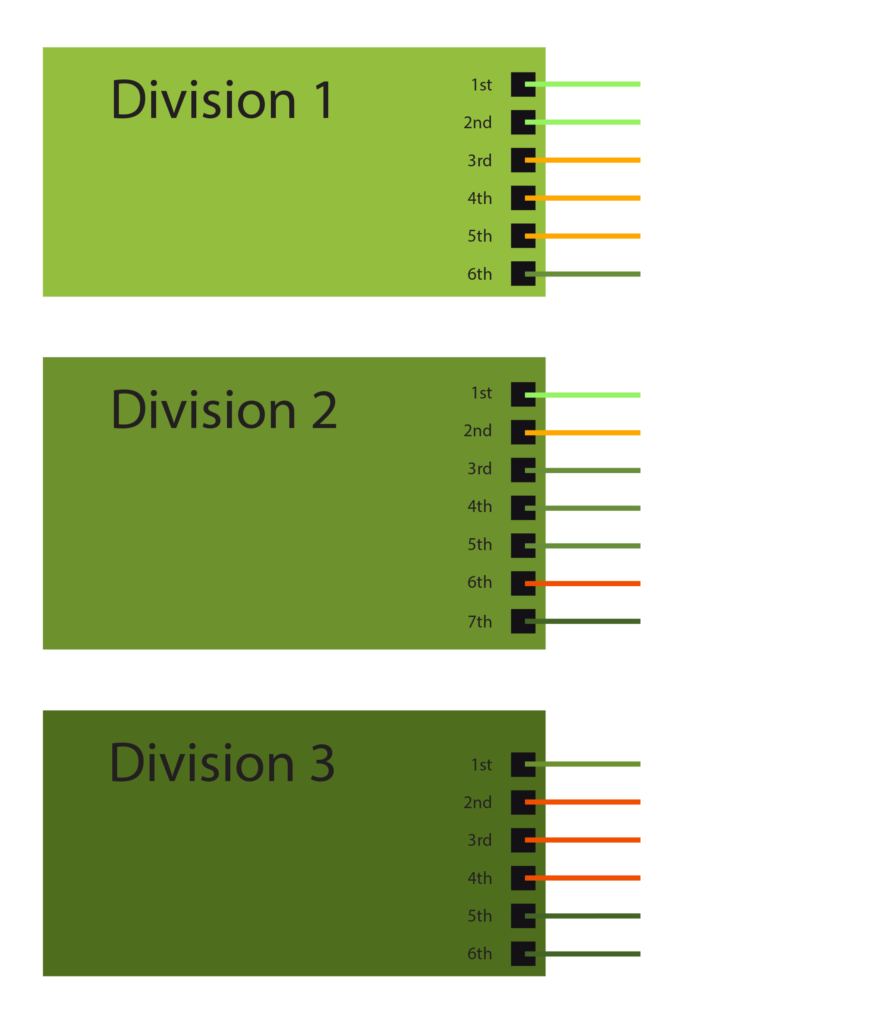 DDL-4-Redo-2.2
