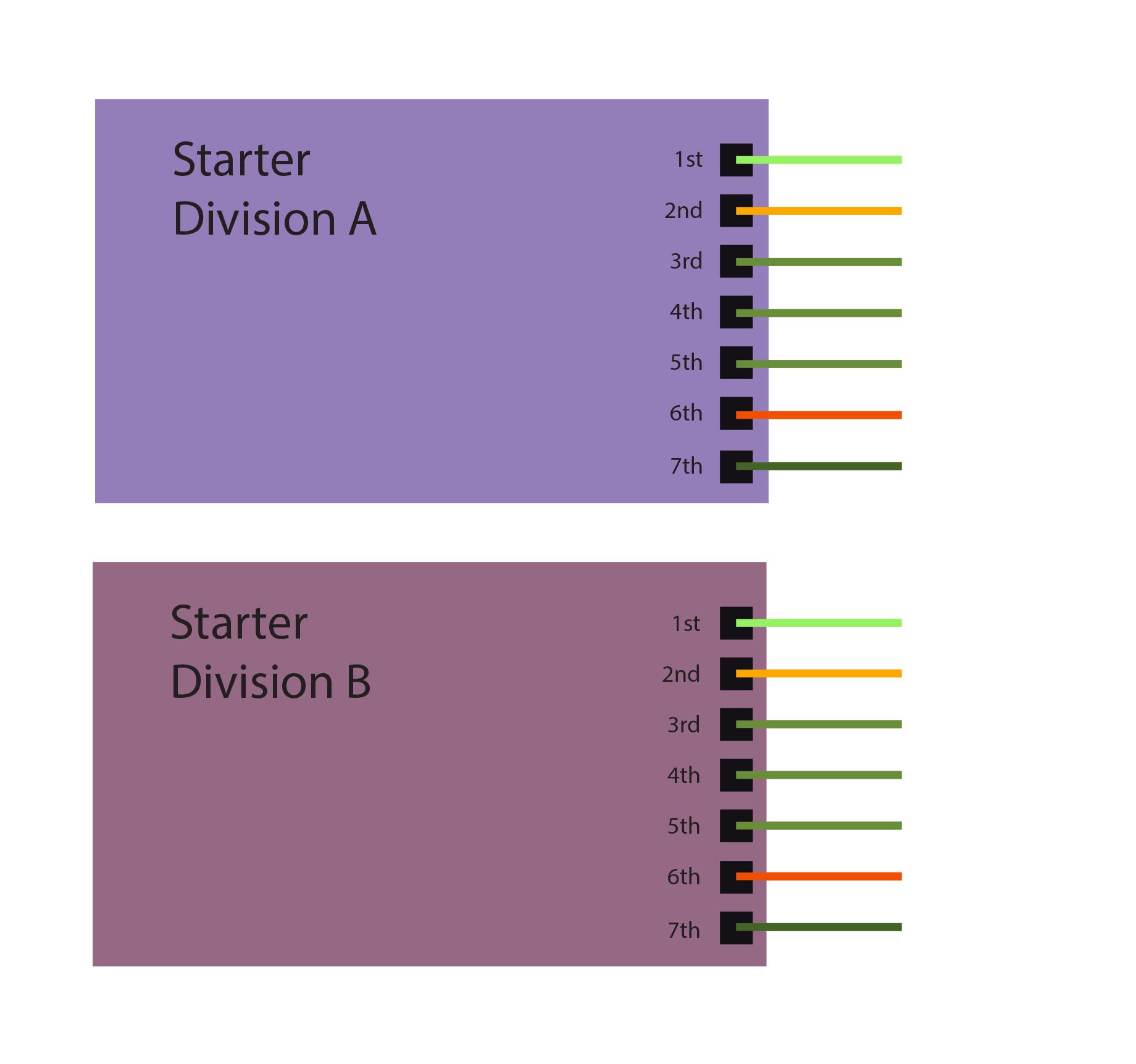 DDL-4-Redo-4